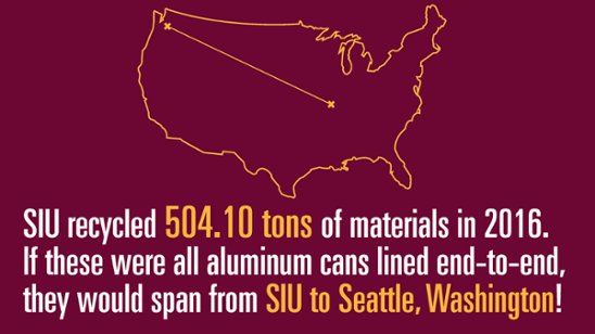 SIU recycled 504.10 tons of materials in 2016. If these were all aluminum cans lined end-to-end, they would span from SIU to Seattle, Washington!