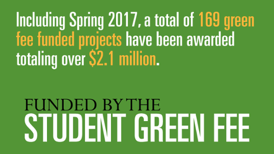 Including Spring 2017, a total of 169 green fee funded projects have been awarded totaling over $2.1 million. (Funded by the Student Green Fee)