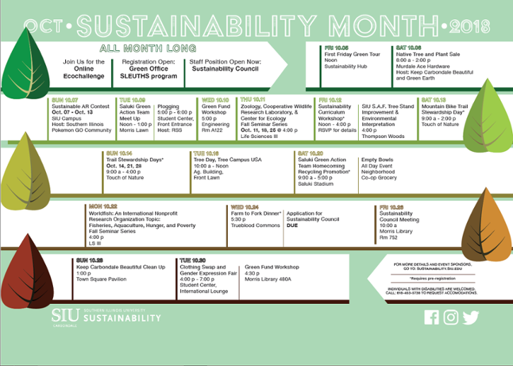 Sustainability Month - 2018